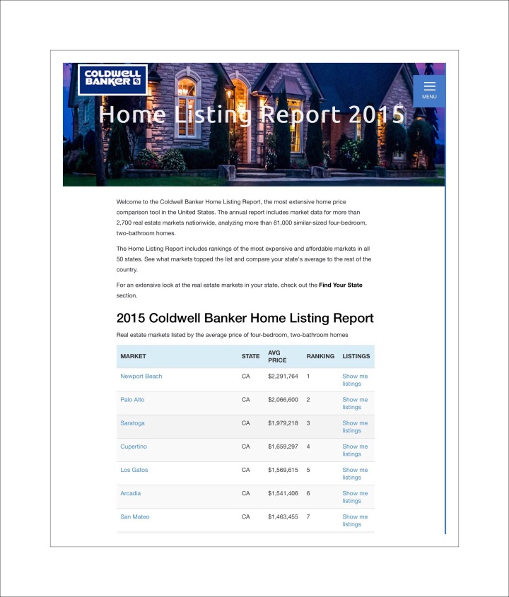 Coldwell Banker Home Report 2015
