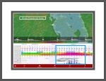 Windy's radar forecast